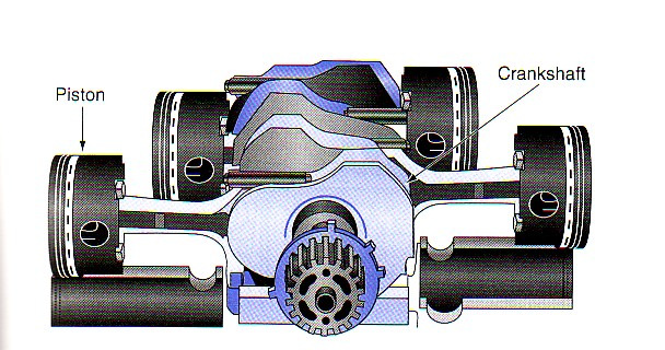 susunan silinder tipe horizontal berlawanan