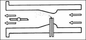 jenis karburator arus datar
