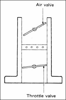 karburator air valve ventury