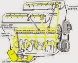 Gambar Sistem Pelumasan Basah