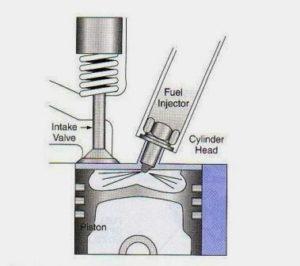 ruang bakar injeksi langsung