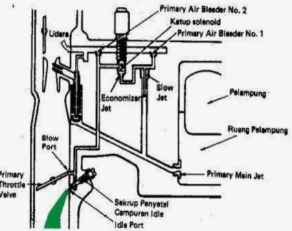 sistem stationer