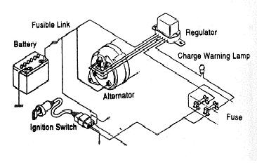 sistem pengisian