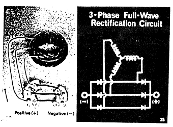 Rectifier (Diode)