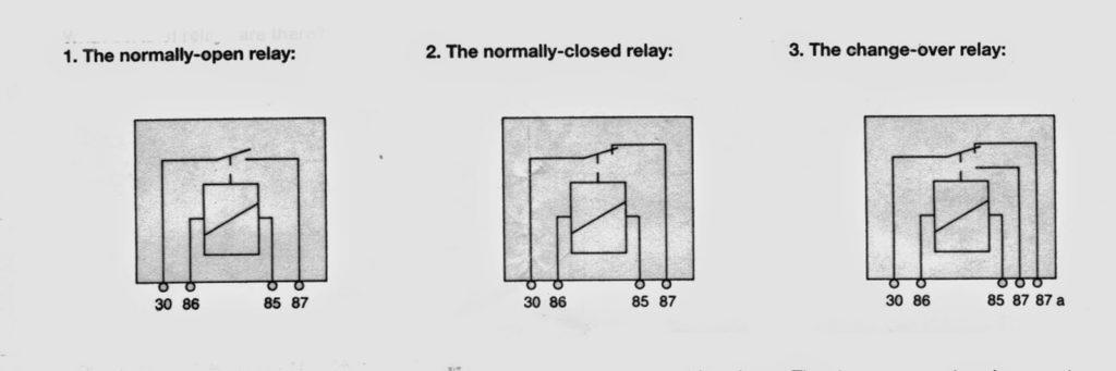 Tipe-tipe relay