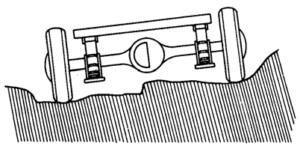 sistem suspensi tipe rigid