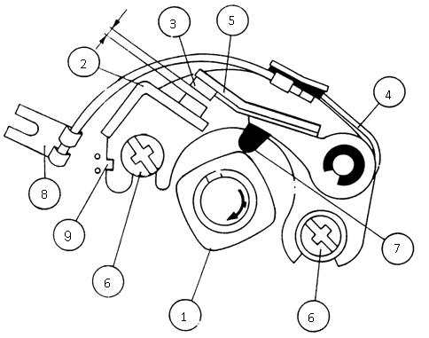 Komponen Platina