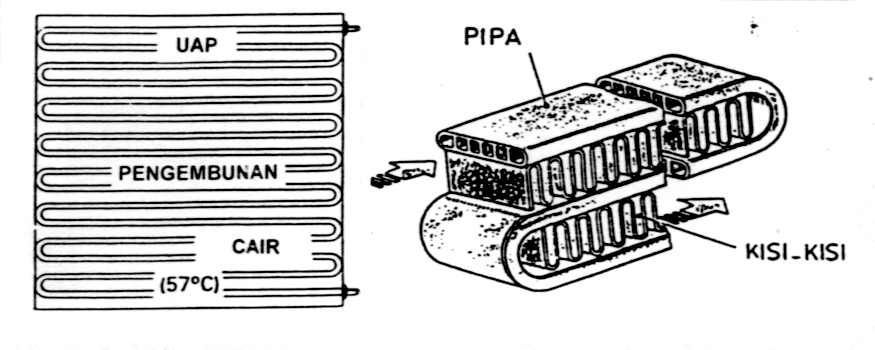 kondensor ac mobil