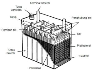 kontruksi baterai
