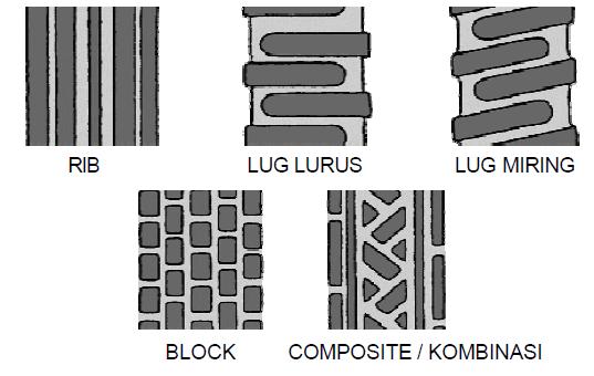 Pola Dasar Tread Pattern