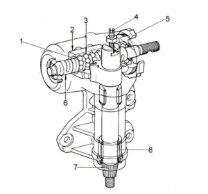 steering gear tipe recirculating ball
