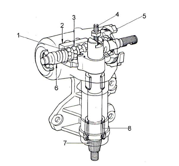 steering gear tipe recirculating ball