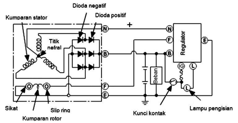 Wiring Diagram Sistem Pengisian