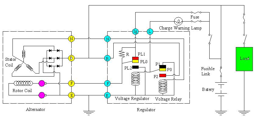 Wiring Diagram System Pengisian