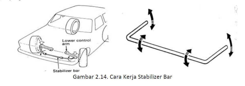 fungsi stabilizer bar