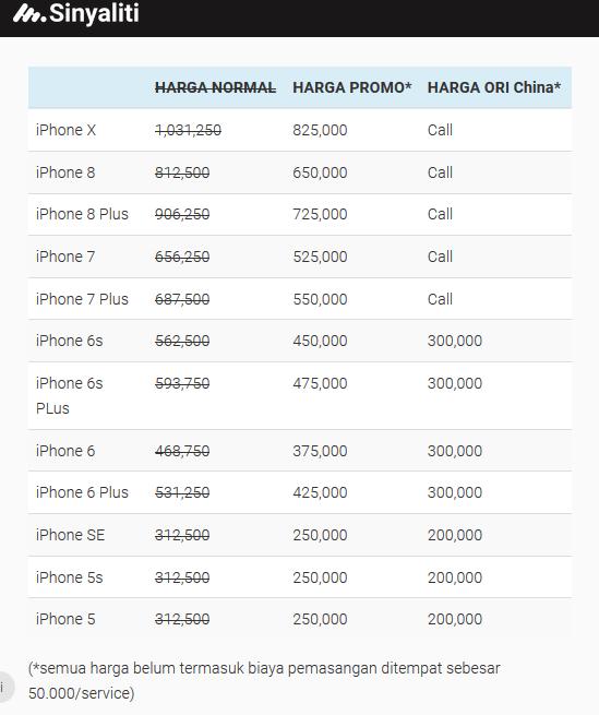 Biaya Penggantian Baterai iPhone