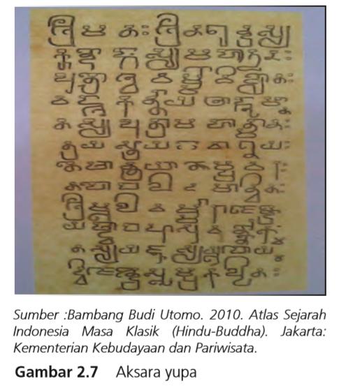 nama kerajaan hindu budha pertama