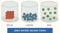 materi zat secara fisika