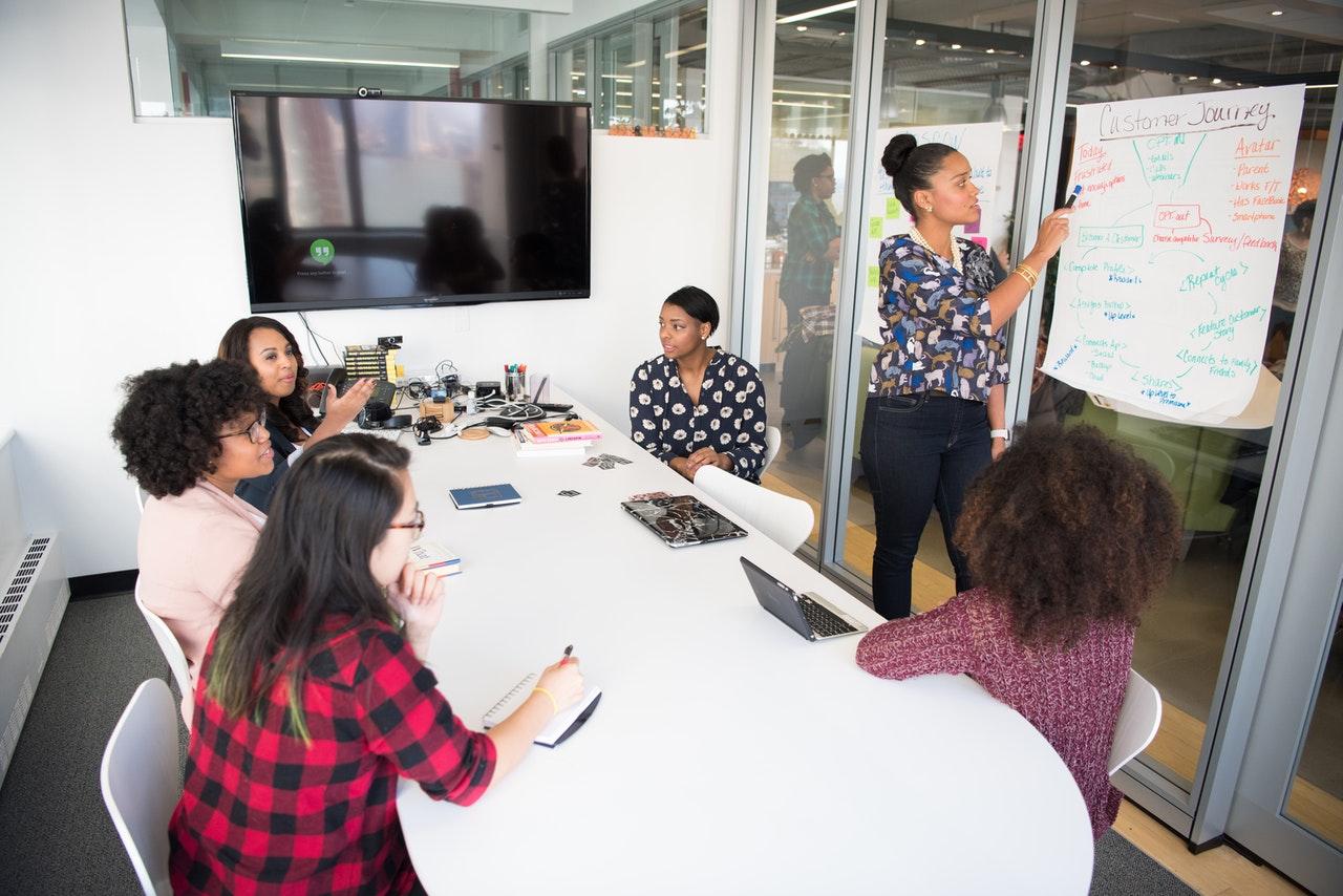 Perencana bisnis berkelanjutan - prospek kerja manajemen bisnis